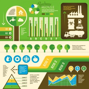 Ecology Infographics - 1